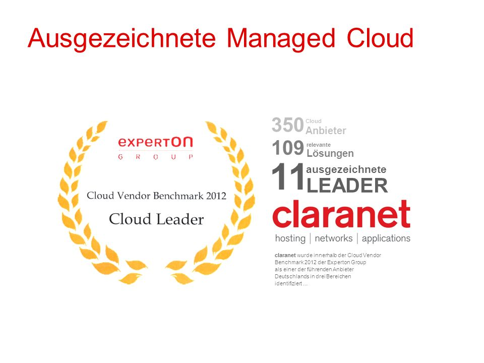 Ausgezeichnete Managed Cloud