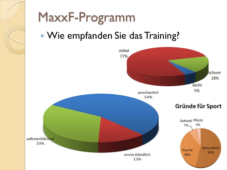 MaxxF-Programm Wie empfanden Sie das Training