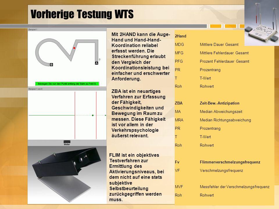 Vorherige Testung WTS