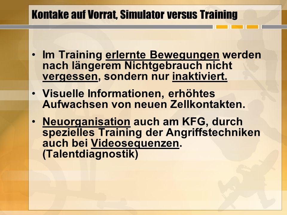 Kontake auf Vorrat, Simulator versus Training