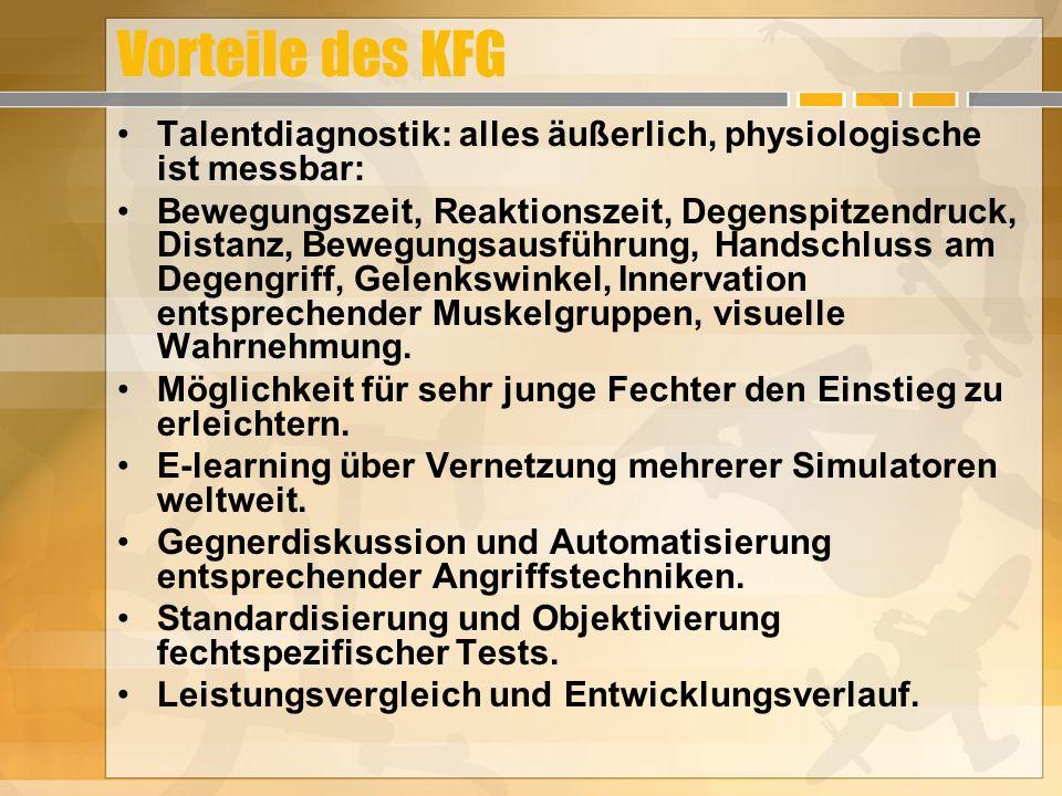 Vorteile des KFG Talentdiagnostik: alles äußerlich, physiologische ist messbar: