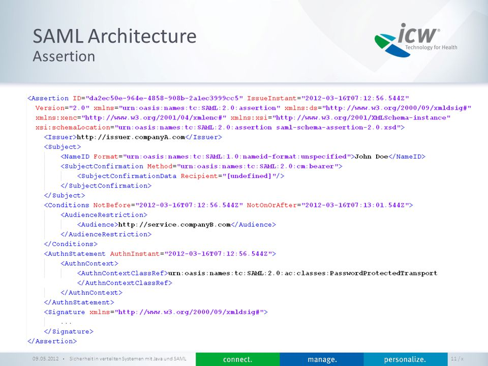 SAML Architecture Assertion 09.05.2012