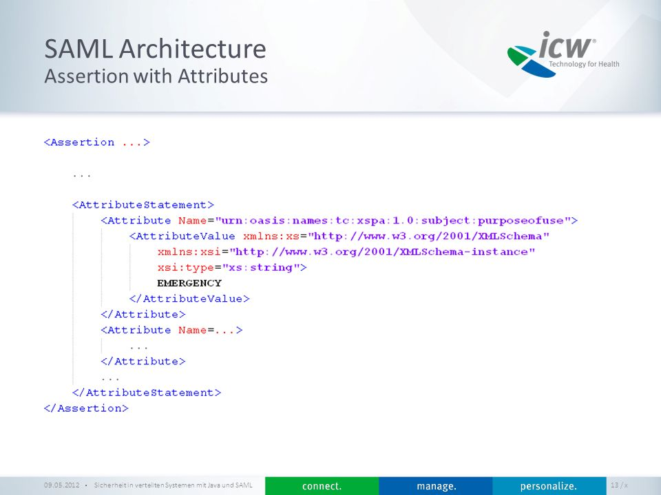 SAML Architecture Assertion with Attributes