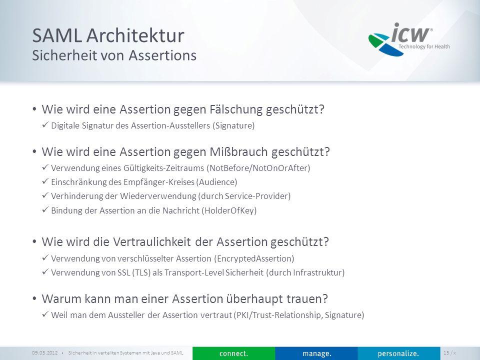 SAML Architektur Sicherheit von Assertions