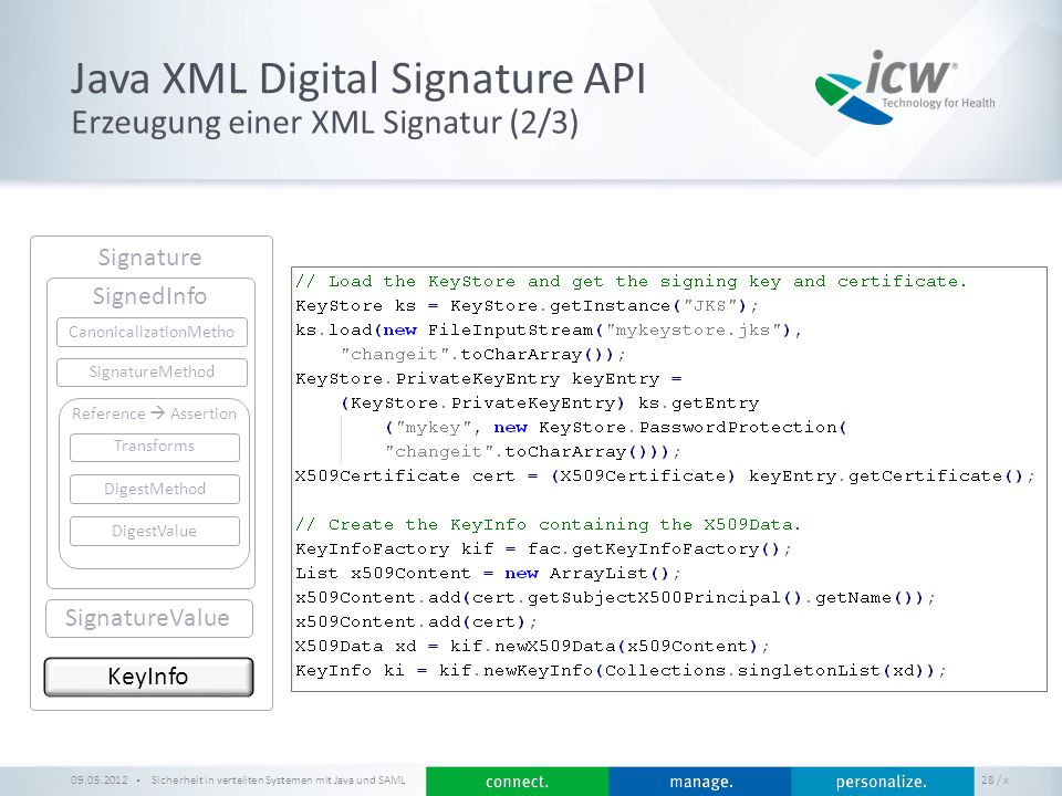 Java XML Digital Signature API