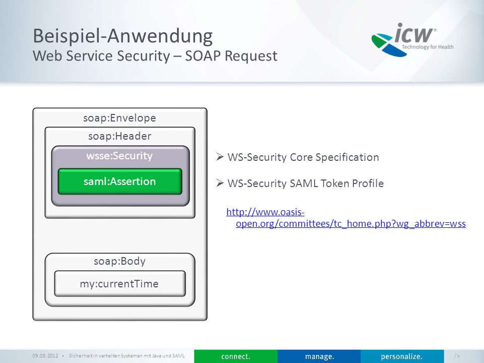 Beispiel-Anwendung Web Service Security – SOAP Request soap:Envelope