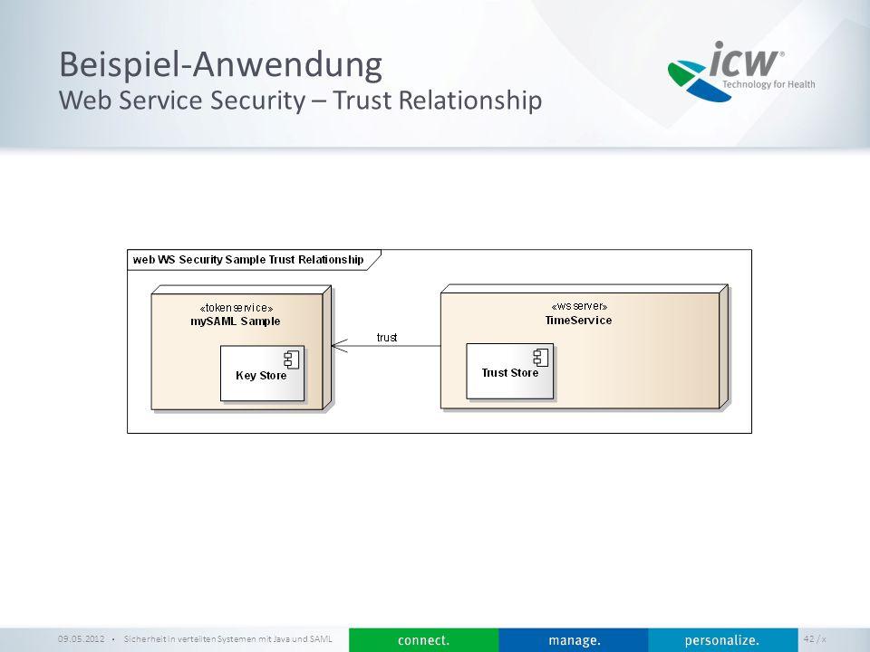 Beispiel-Anwendung Web Service Security – Trust Relationship