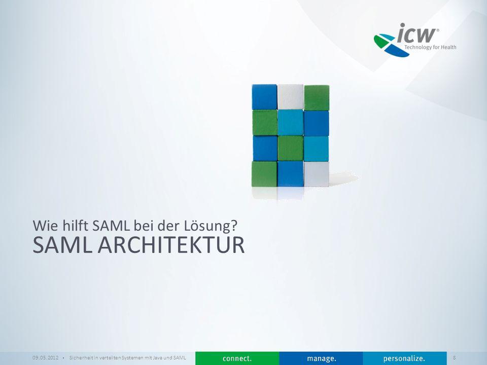 Saml Architektur Wie hilft SAML bei der Lösung 09.05.2012