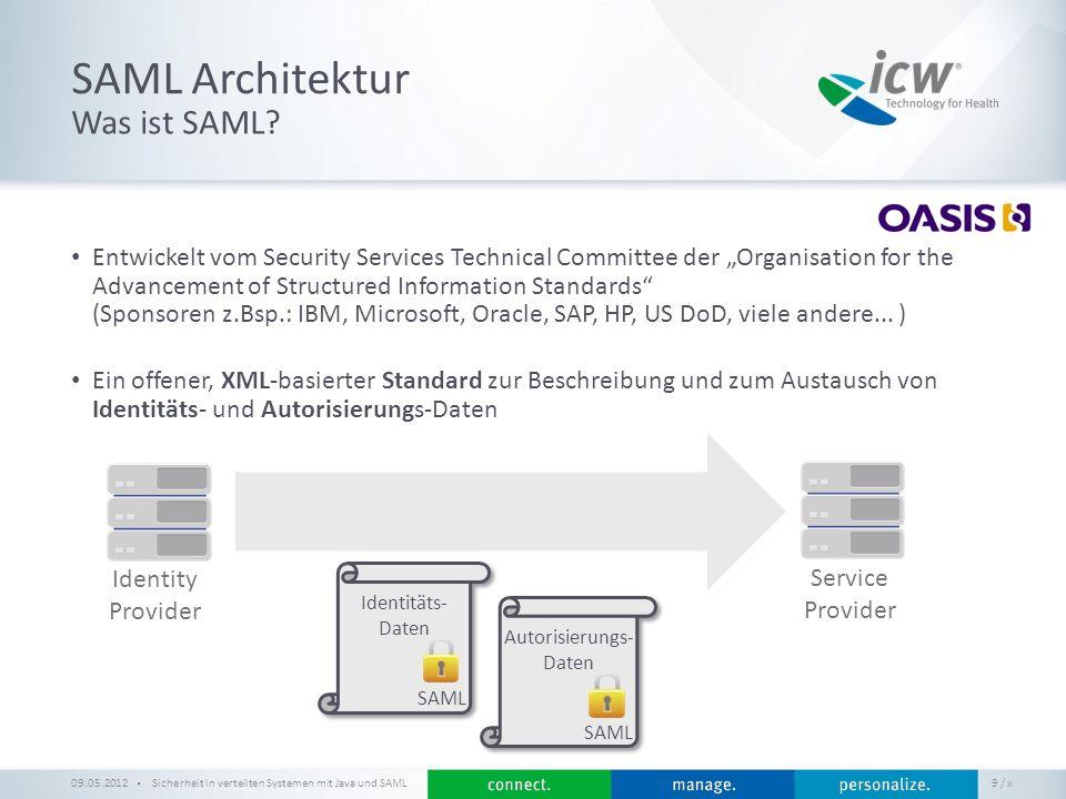 SAML Architektur Was ist SAML
