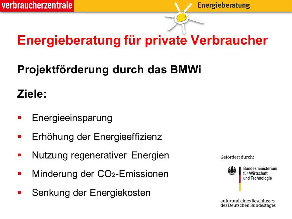 Energieberatung für private Verbraucher
