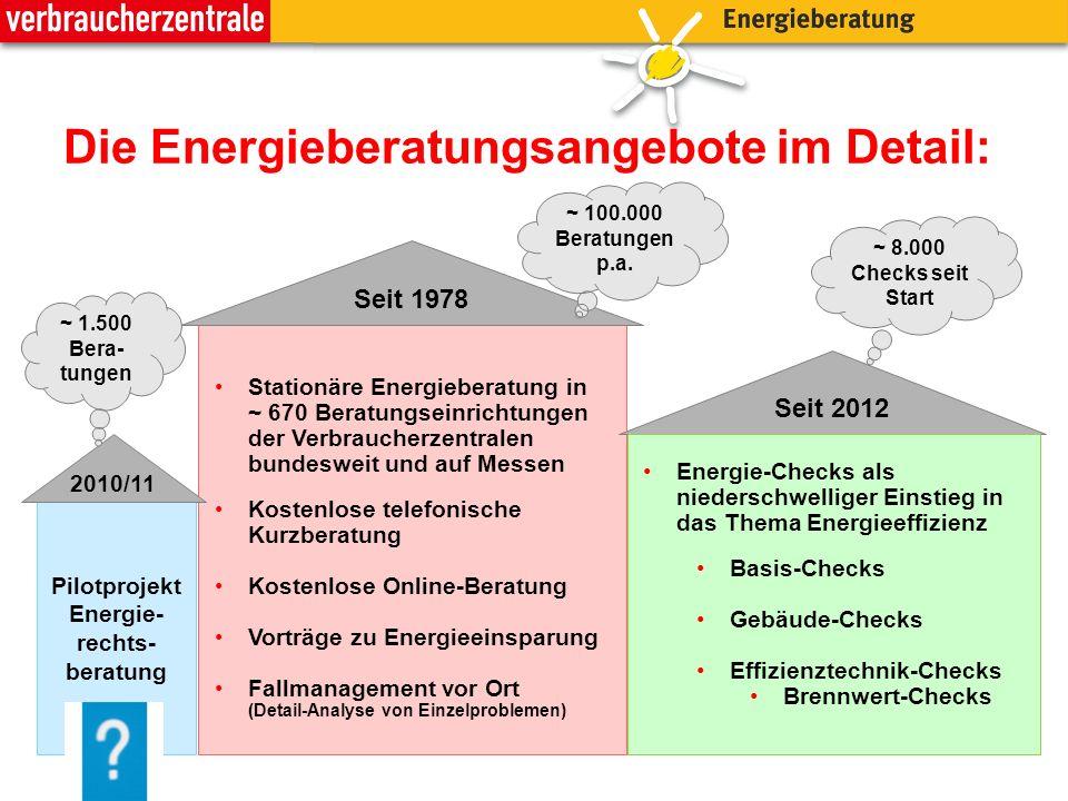 Die Energieberatungsangebote im Detail: