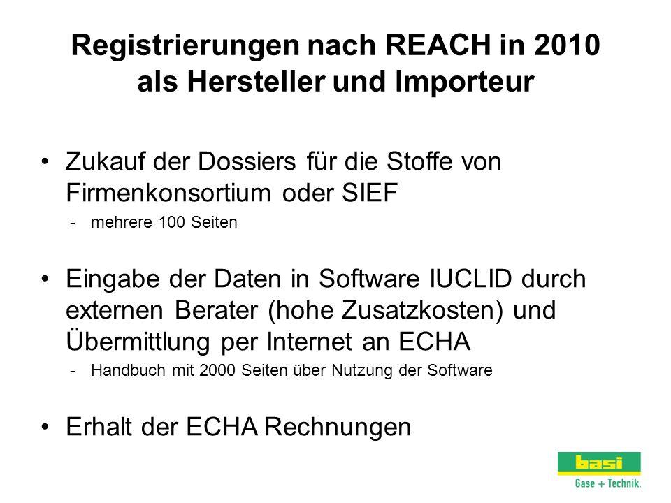 Registrierungen nach REACH in 2010 als Hersteller und Importeur