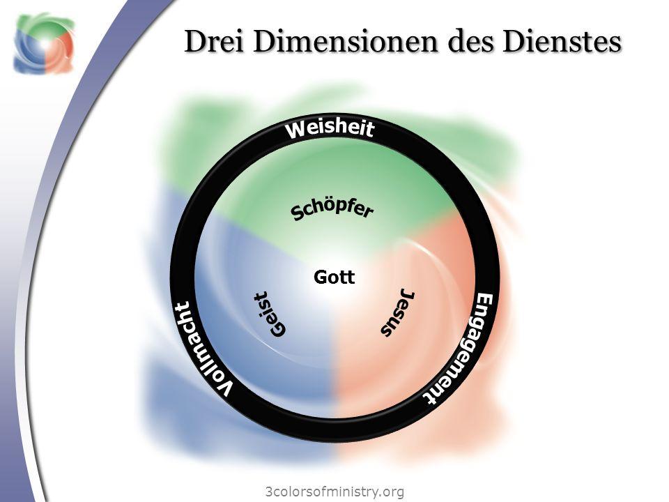Drei Dimensionen des Dienstes