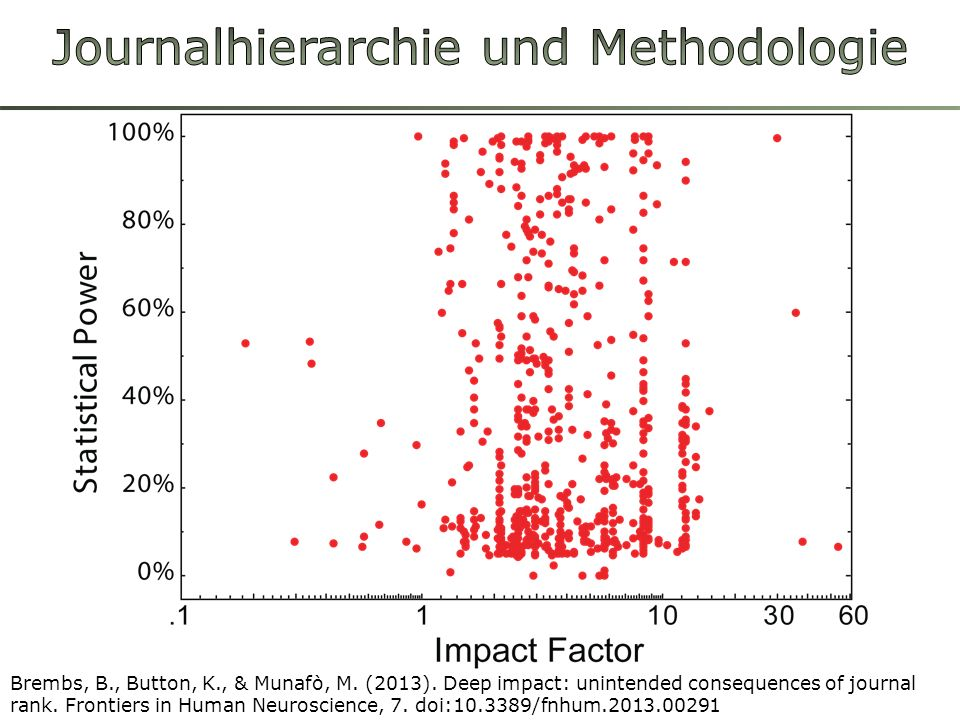 Journalhierarchie und Methodologie