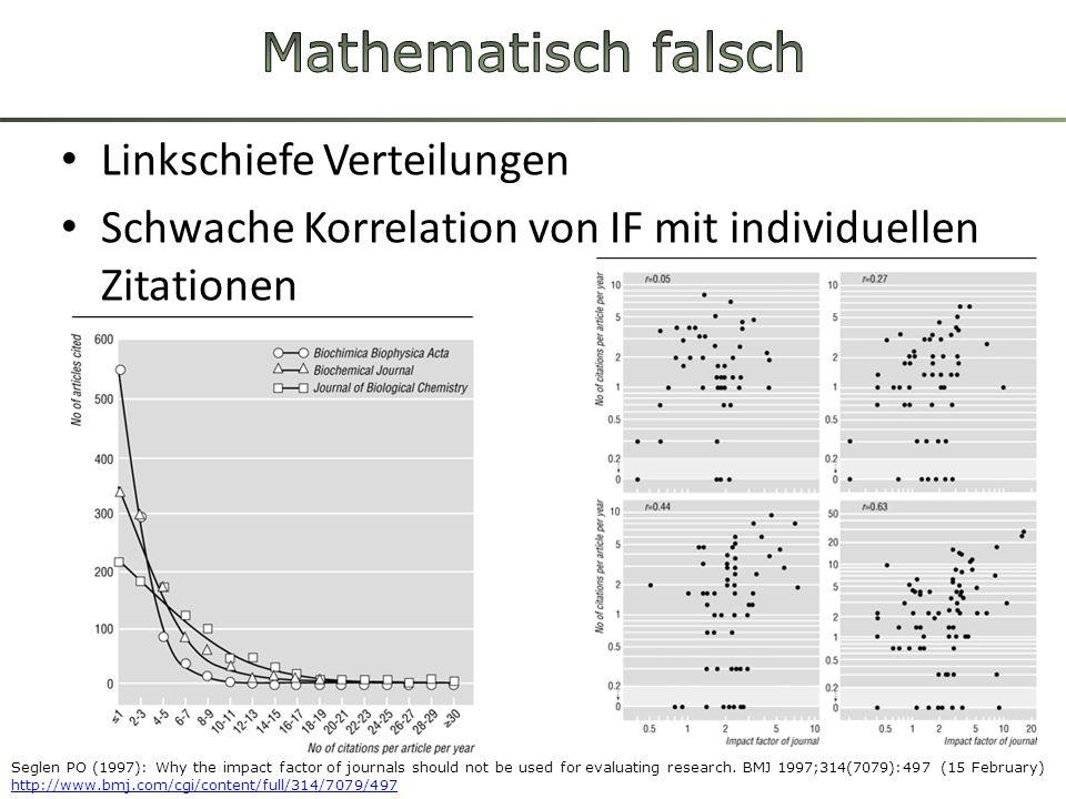 Mathematisch falsch Linkschiefe Verteilungen