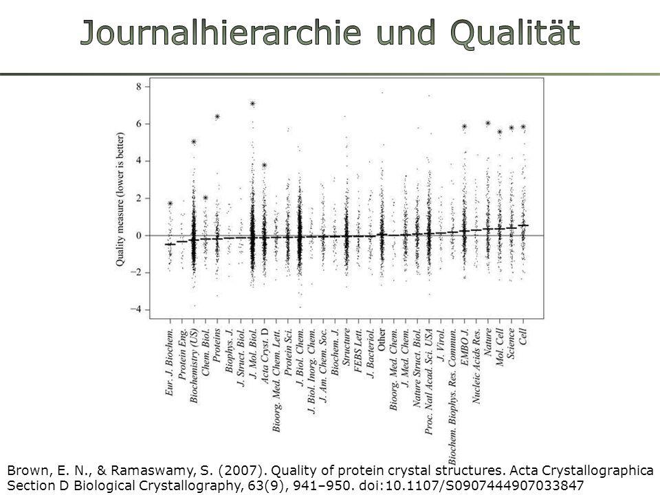 Journalhierarchie und Qualität