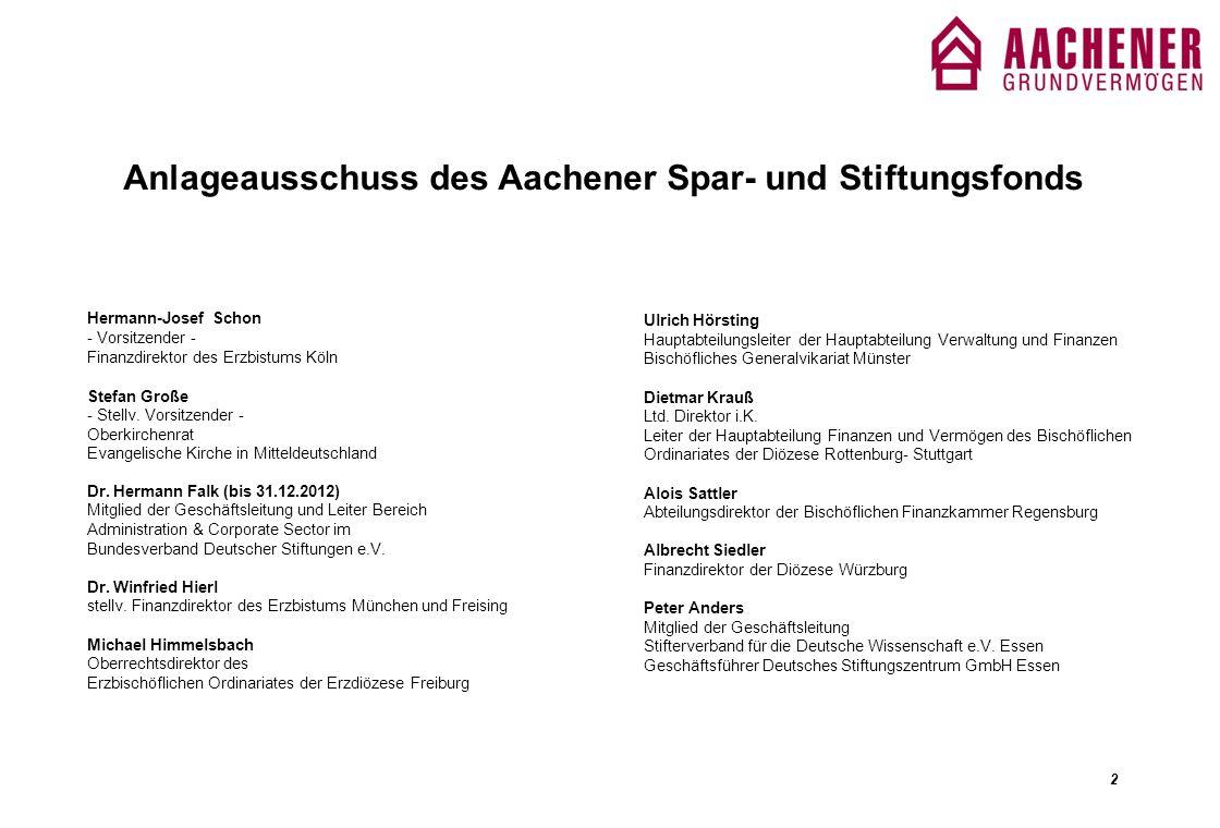 Anlageausschuss des Aachener Spar- und Stiftungsfonds