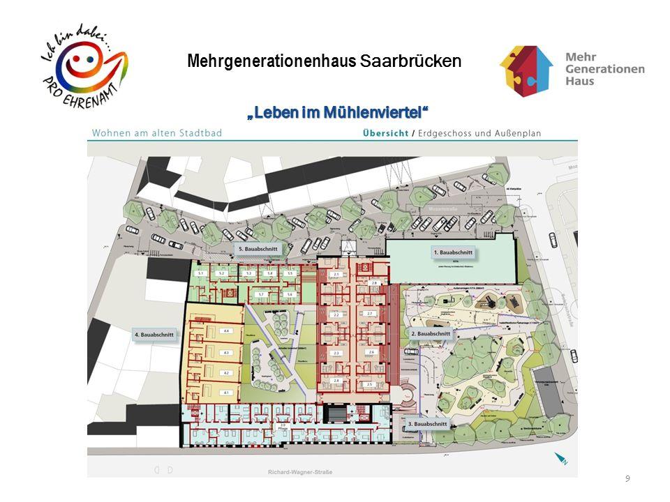 """Mehrgenerationenhaus Saarbrücken """"Leben im Mühlenviertel"""