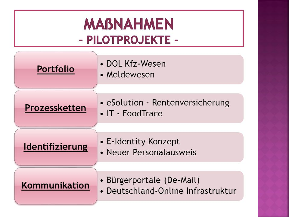 Maßnahmen - Pilotprojekte -