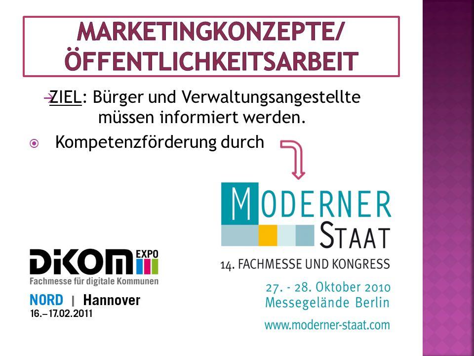 Marketingkonzepte/ Öffentlichkeitsarbeit