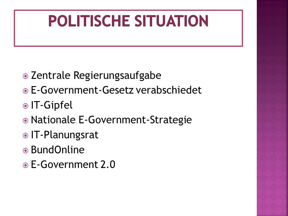 Politische Situation Zentrale Regierungsaufgabe