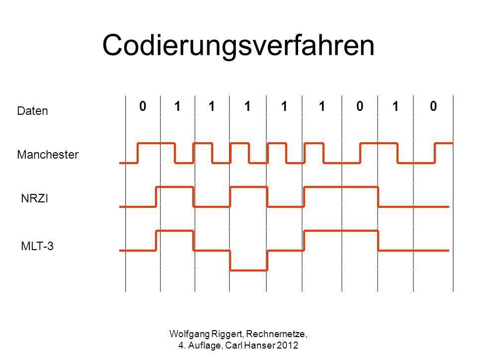 Wolfgang Riggert, Rechnernetze, 4. Auflage, Carl Hanser 2012