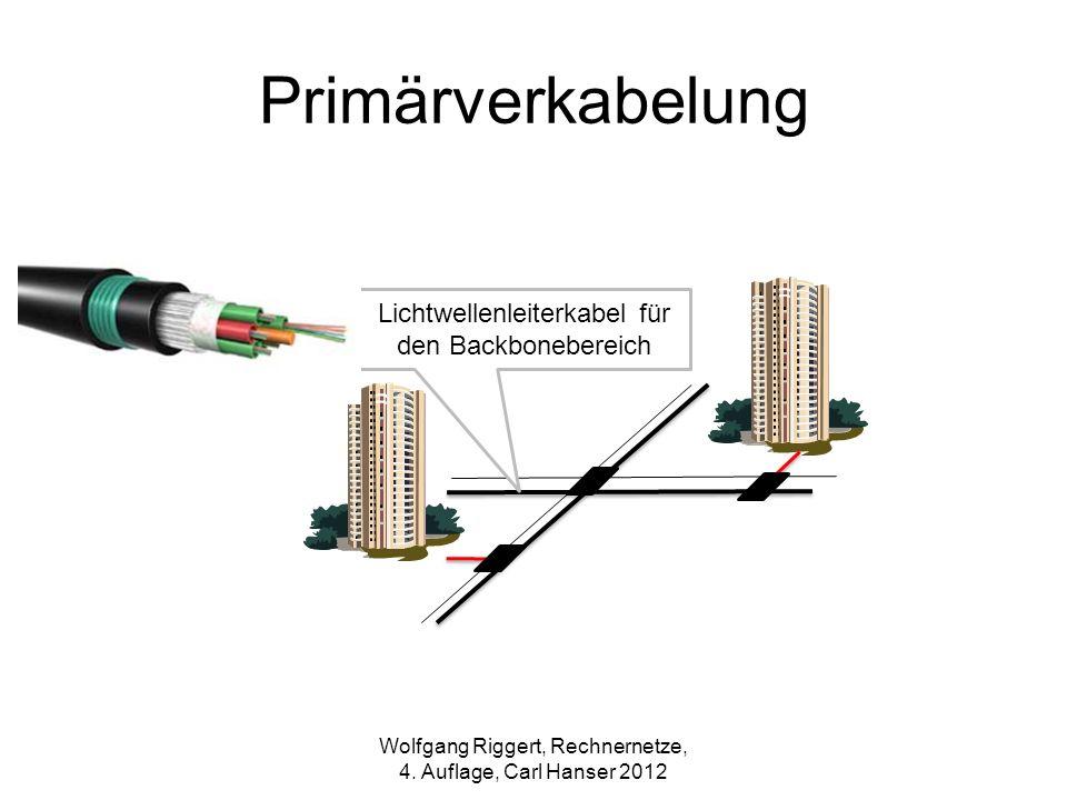 Primärverkabelung Lichtwellenleiterkabel für den Backbonebereich