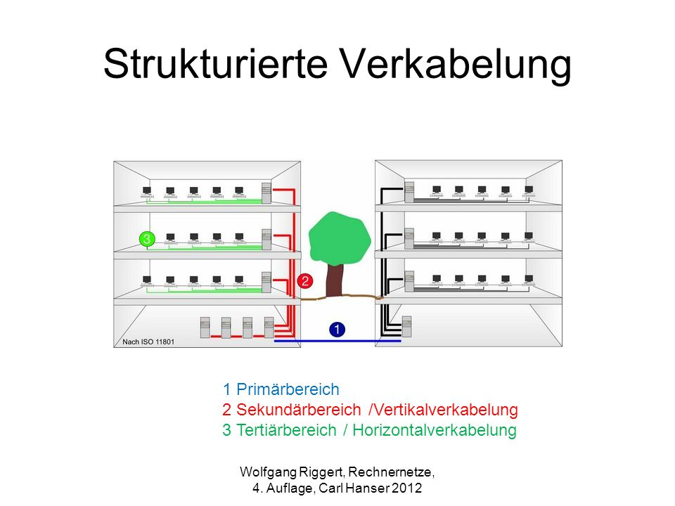 Nett Lutron Dimmer Verkabelung Zeitgenössisch - Der Schaltplan ...
