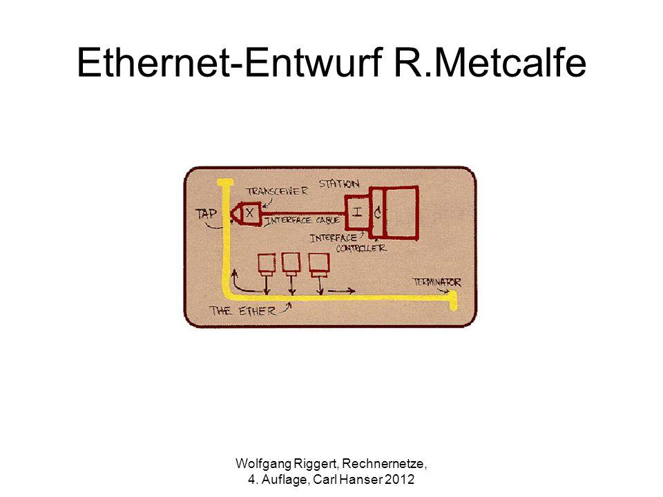 Ethernet-Entwurf R.Metcalfe