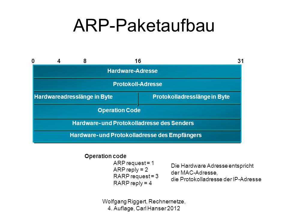 ARP-Paketaufbau 4 8 16 31 Hardware-Adresse Protokoll-Adresse