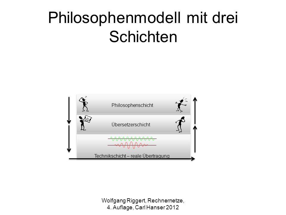 Philosophenmodell mit drei Schichten