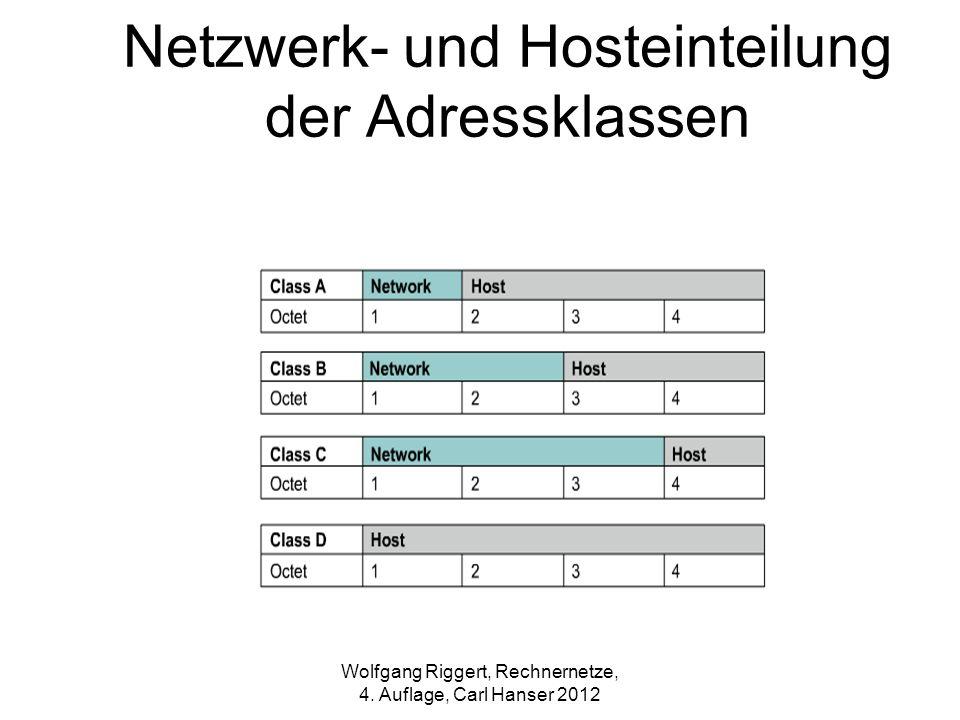 Netzwerk- und Hosteinteilung der Adressklassen