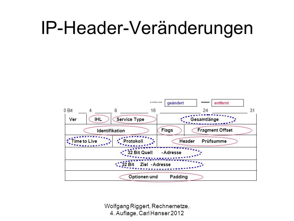 IP-Header-Veränderungen