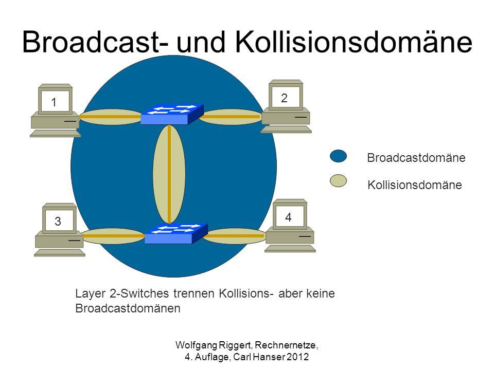 Broadcast- und Kollisionsdomäne