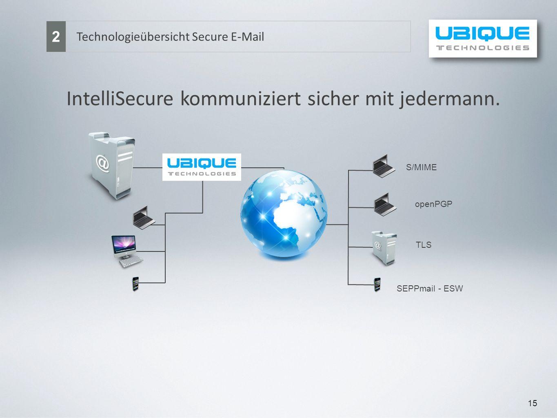 IntelliSecure kommuniziert sicher mit jedermann.