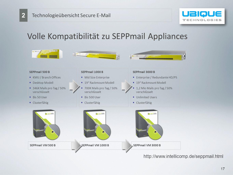 Volle Kompatibilität zu SEPPmail Appliances