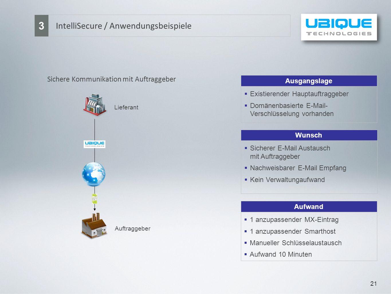 3 IntelliSecure / Anwendungsbeispiele