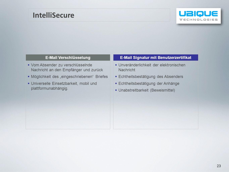 E-Mail Verschlüsselung E-Mail Signatur mit Benutzerzertifikat