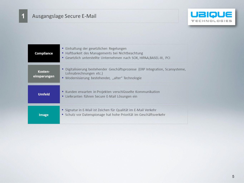 1 Ausgangslage Secure E-Mail Einhaltung der gesetzlichen Regelungen