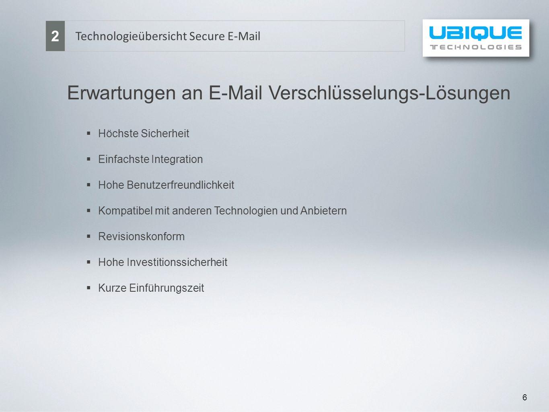 Erwartungen an E-Mail Verschlüsselungs-Lösungen