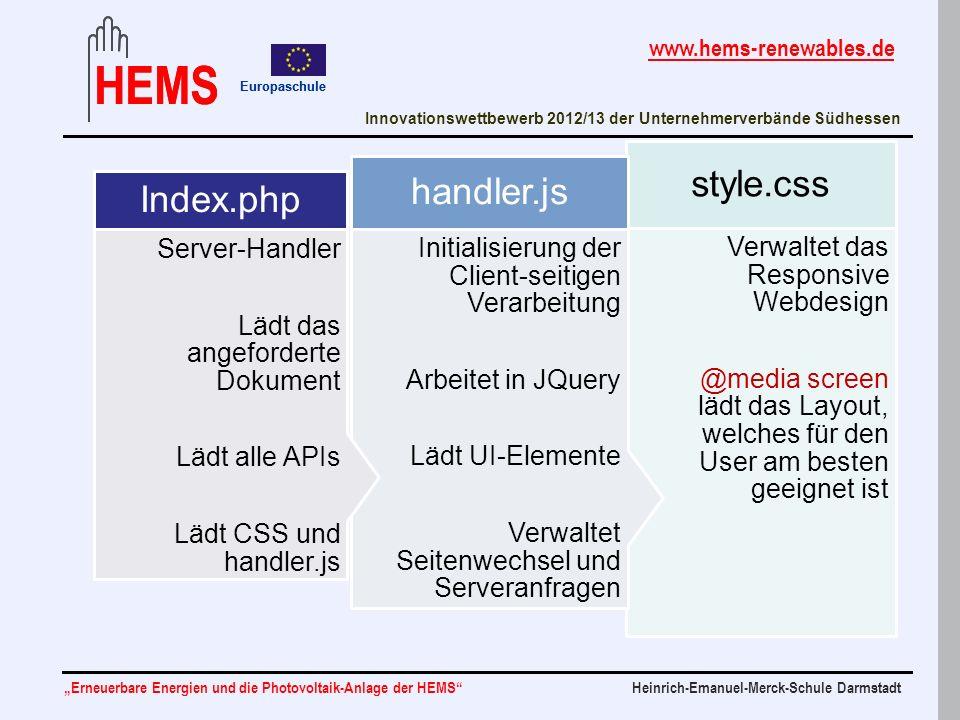 style.css handler.js Index.php Verwaltet das Responsive Webdesign