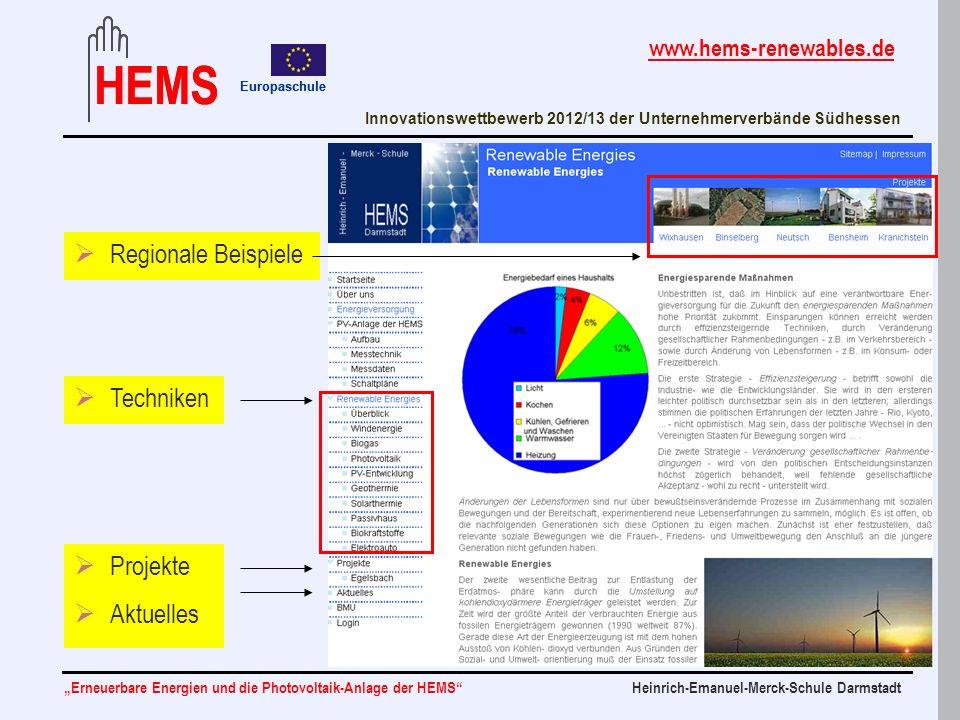 Regionale Beispiele Techniken Projekte Aktuelles Dr.Jörg Friedrich