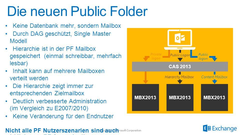 Die neuen Public Folder