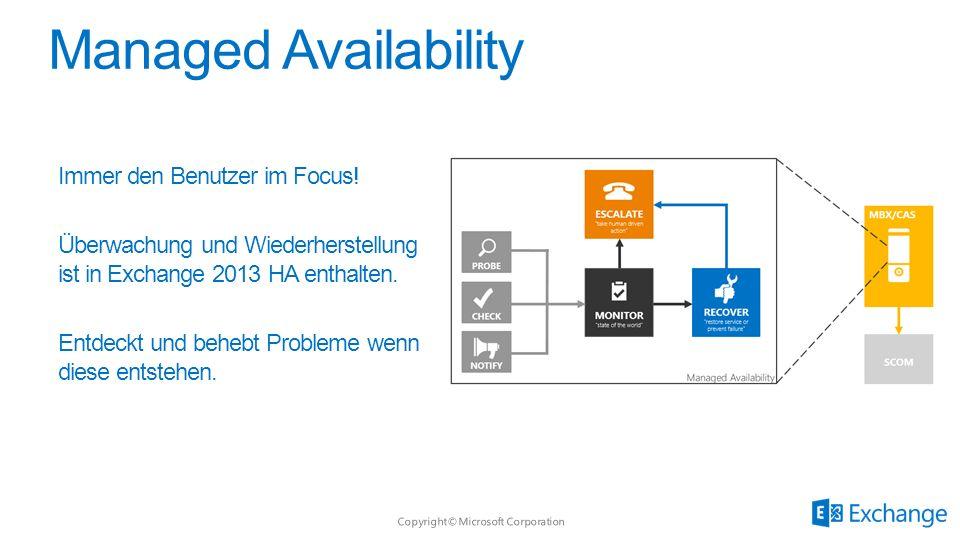 Managed Availability Immer den Benutzer im Focus!