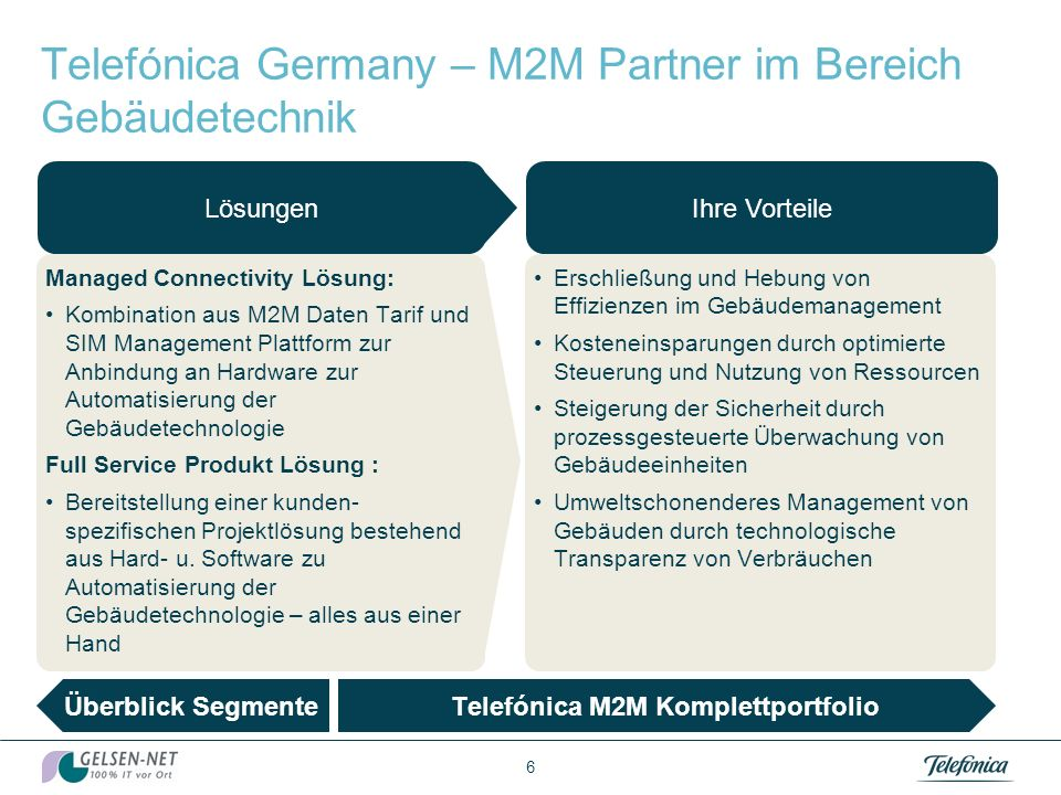 Telefónica Germany – M2M Partner im Bereich Gebäudetechnik