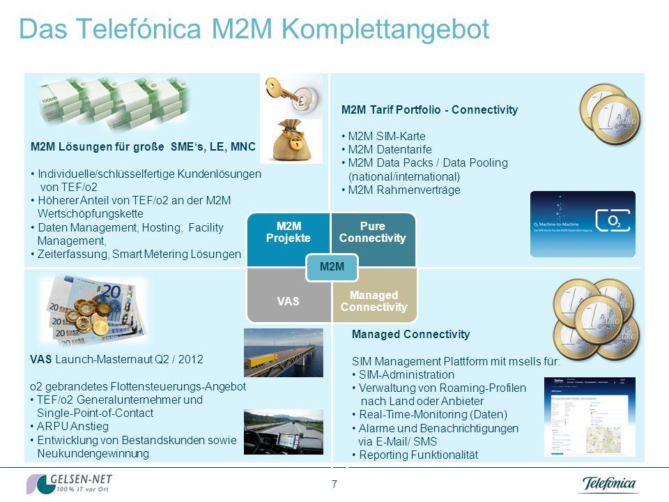 Das Telefónica M2M Komplettangebot