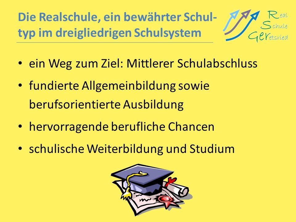 Die Realschule, ein bewährter Schul- typ im dreigliedrigen Schulsystem