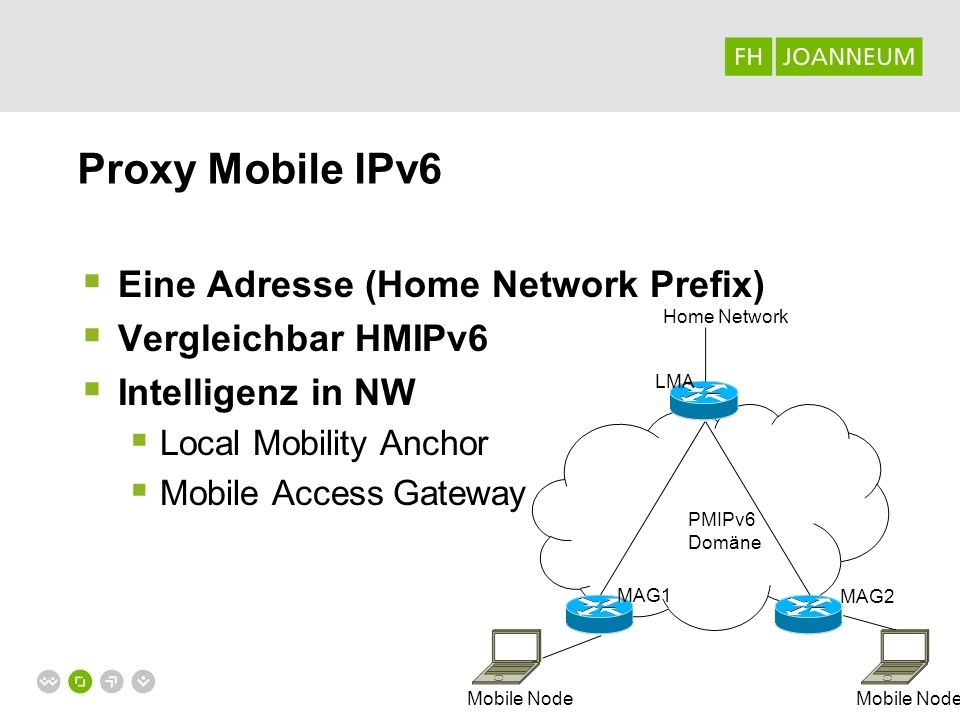 Proxy Mobile IPv6 Eine Adresse (Home Network Prefix)