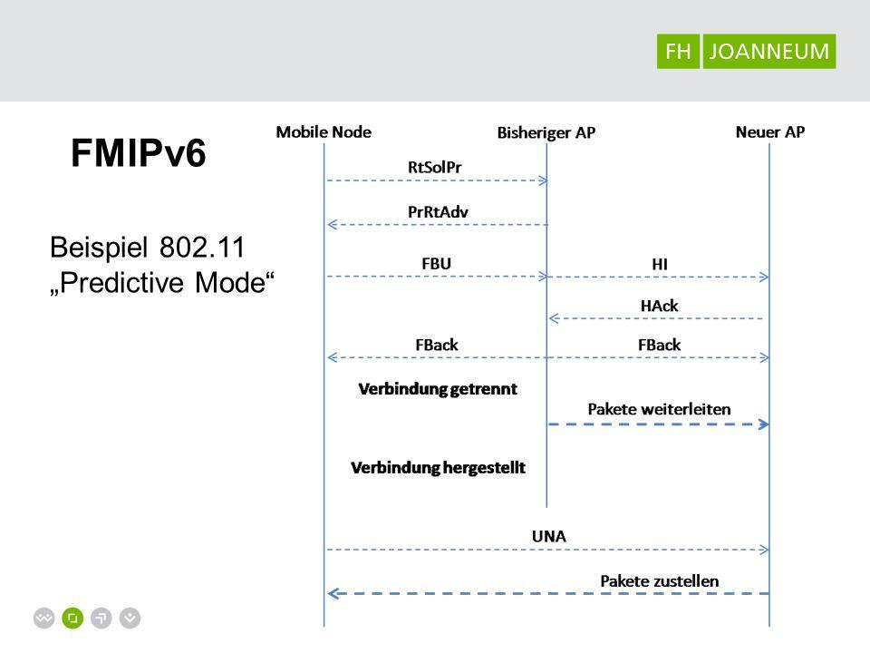 """FMIPv6 Beispiel 802.11 """"Predictive Mode"""