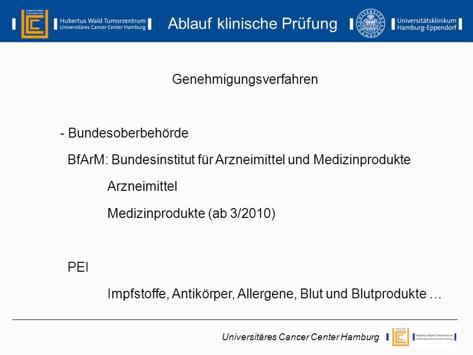 Ablauf klinische Prüfung